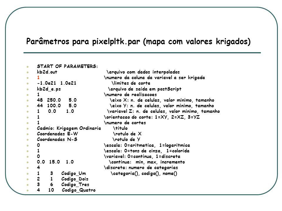 Parâmetros para pixelpltk.par (mapa com valores krigados) START OF PARAMETERS: kb2d.out \arquivo com dados interpolados 1 \numero da coluna da variave