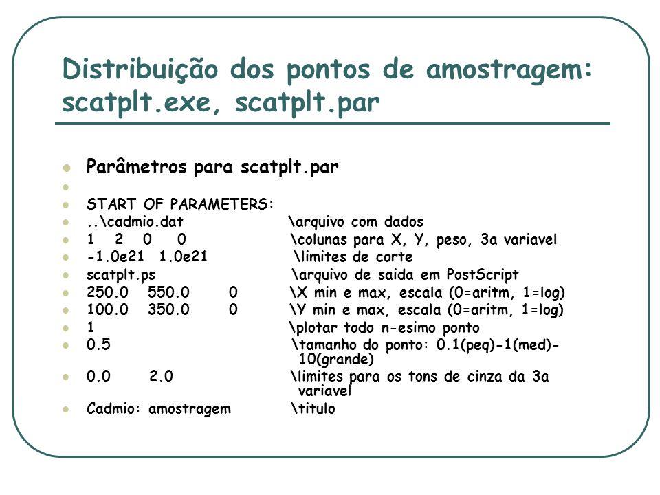Distribuição dos pontos de amostragem: scatplt.exe, scatplt.par Parâmetros para scatplt.par START OF PARAMETERS:..\cadmio.dat \arquivo com dados 1 2 0