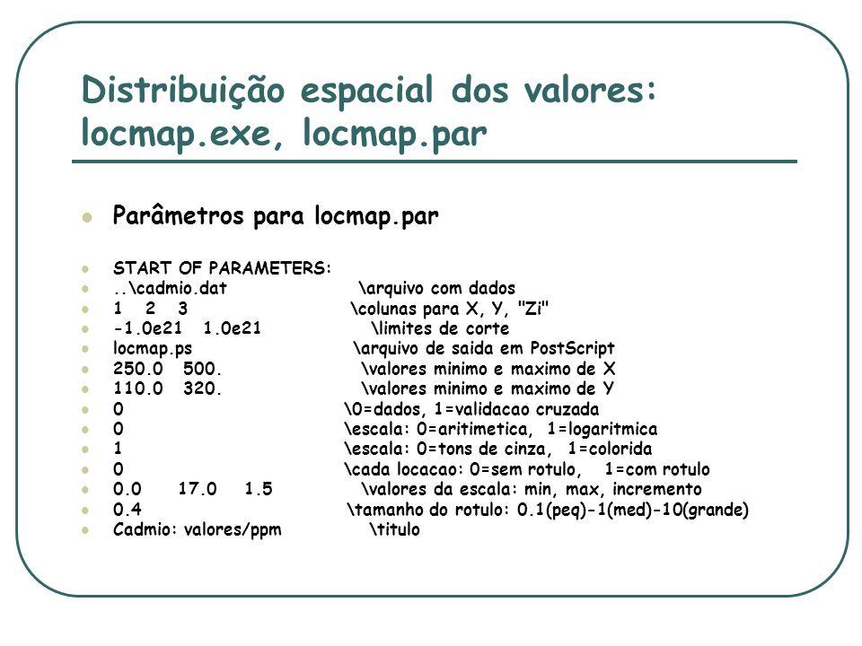 Distribuição espacial dos valores: locmap.exe, locmap.par Parâmetros para locmap.par START OF PARAMETERS:..\cadmio.dat \arquivo com dados 1 2 3 \colun