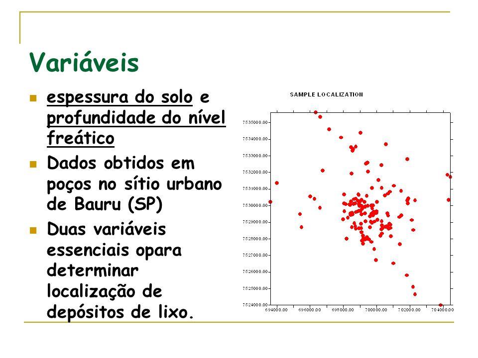 Variáveis espessura do solo e profundidade do nível freático Dados obtidos em poços no sítio urbano de Bauru (SP) Duas variáveis essenciais opara determinar localização de depósitos de lixo.