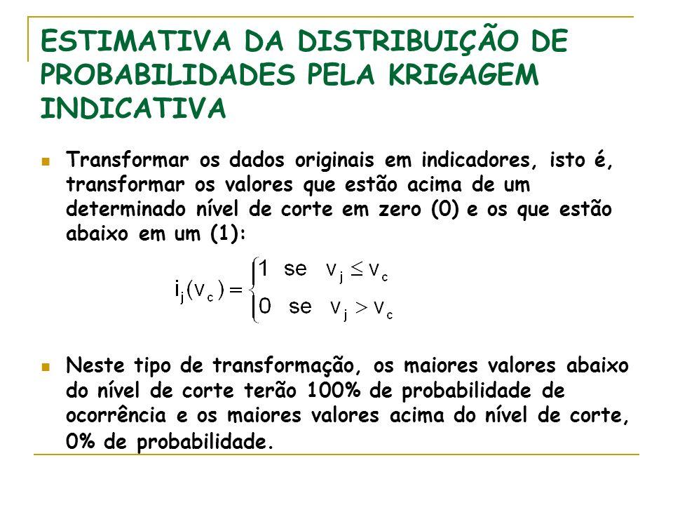 ESTIMATIVA DA DISTRIBUIÇÃO DE PROBABILIDADES PELA KRIGAGEM INDICATIVA Transformar os dados originais em indicadores, isto é, transformar os valores que estão acima de um determinado nível de corte em zero (0) e os que estão abaixo em um (1): Neste tipo de transformação, os maiores valores abaixo do nível de corte terão 100% de probabilidade de ocorrência e os maiores valores acima do nível de corte, 0% de probabilidade.