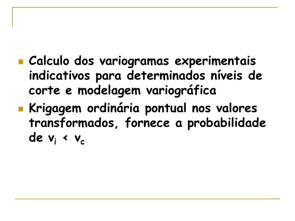 Calculo dos variogramas experimentais indicativos para determinados níveis de corte e modelagem variográfica Krigagem ordinária pontual nos valores transformados, fornece a probabilidade de v i < v c