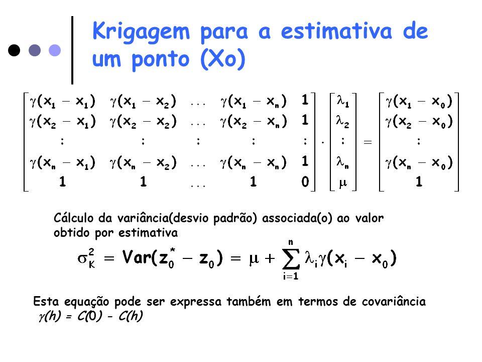 Krigagem para a estimativa de um ponto (Xo) Esta equação pode ser expressa também em termos de covariância (h) = C(0) - C(h) Cálculo da variância(desv