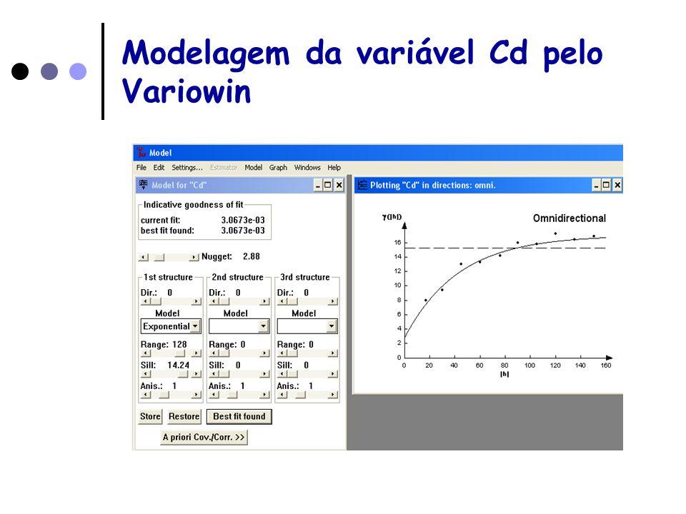 Modelagem da variável Cd pelo Variowin
