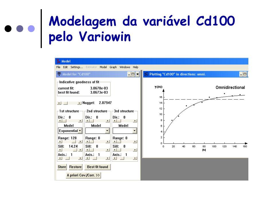 Modelagem da variável Cd100 pelo Variowin