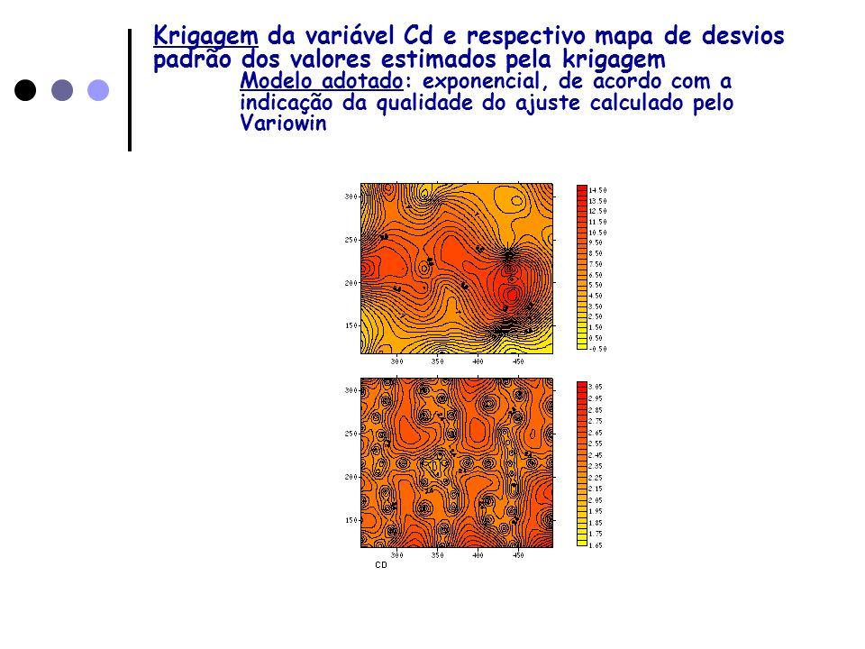 Krigagem da variável Cd e respectivo mapa de desvios padrão dos valores estimados pela krigagem Modelo adotado: exponencial, de acordo com a indicação