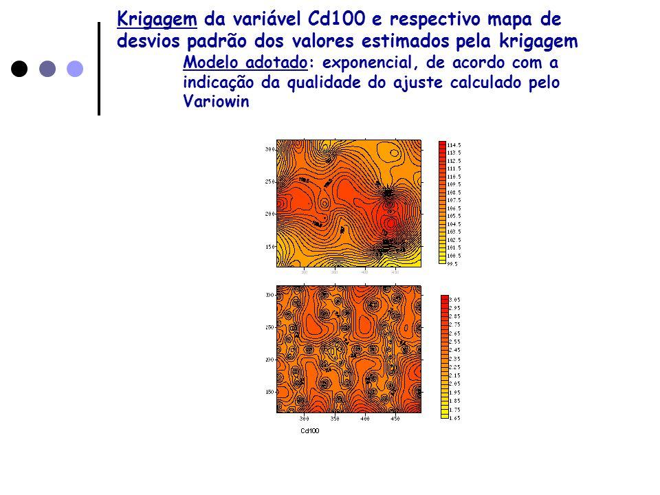 Krigagem da variável Cd100 e respectivo mapa de desvios padrão dos valores estimados pela krigagem Modelo adotado: exponencial, de acordo com a indica