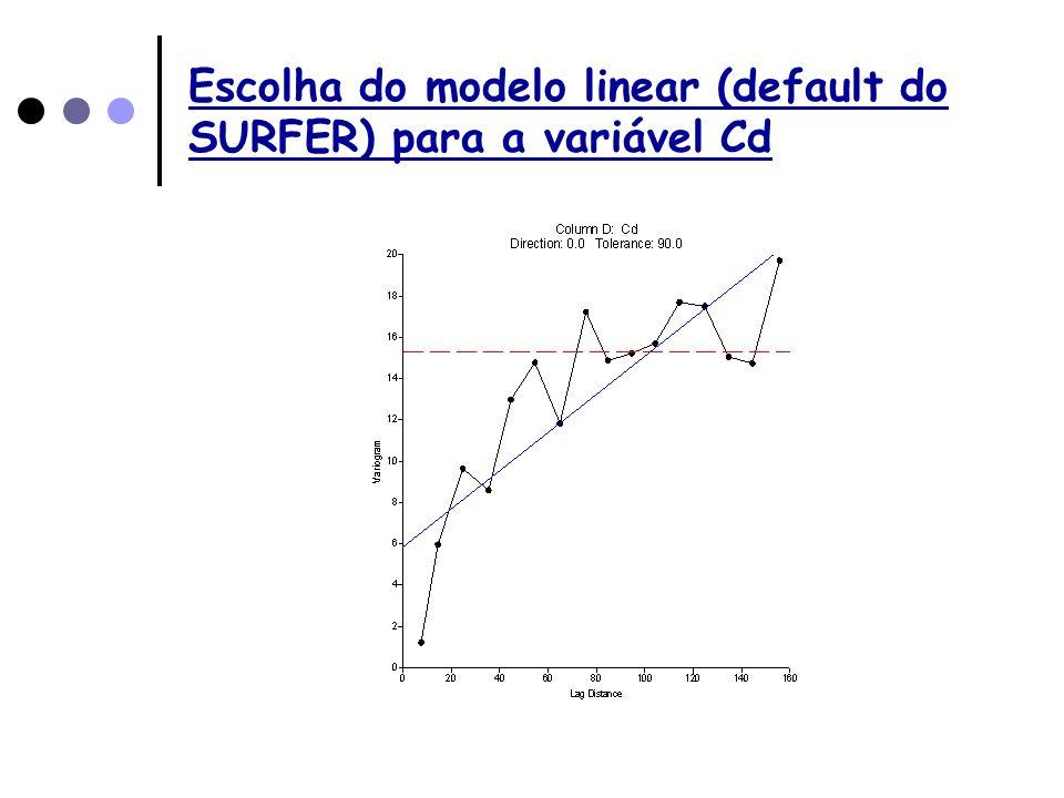 Escolha do modelo linear (default do SURFER) para a variável Cd