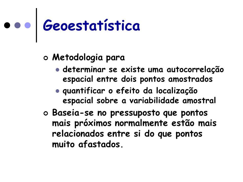 Geoestatística Metodologia para determinar se existe uma autocorrelação espacial entre dois pontos amostrados quantificar o efeito da localização espa