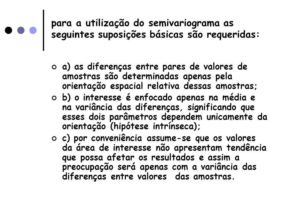 para a utilização do semivariograma as seguintes suposições básicas são requeridas: a) as diferenças entre pares de valores de amostras são determinad