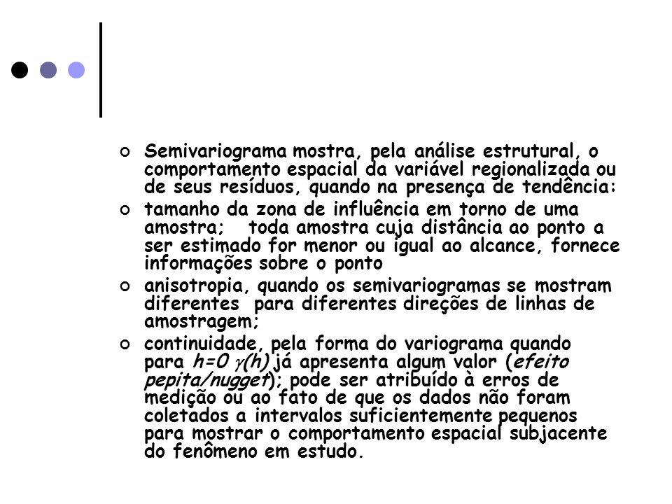 Semivariograma mostra, pela análise estrutural, o comportamento espacial da variável regionalizada ou de seus resíduos, quando na presença de tendênci