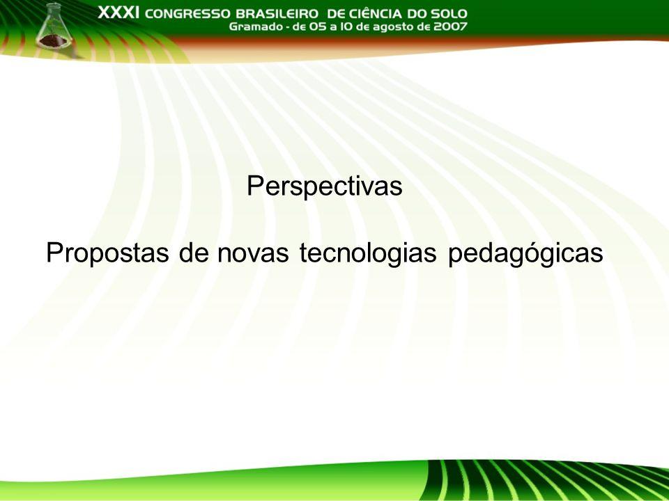 Perspectivas Propostas de novas tecnologias pedagógicas
