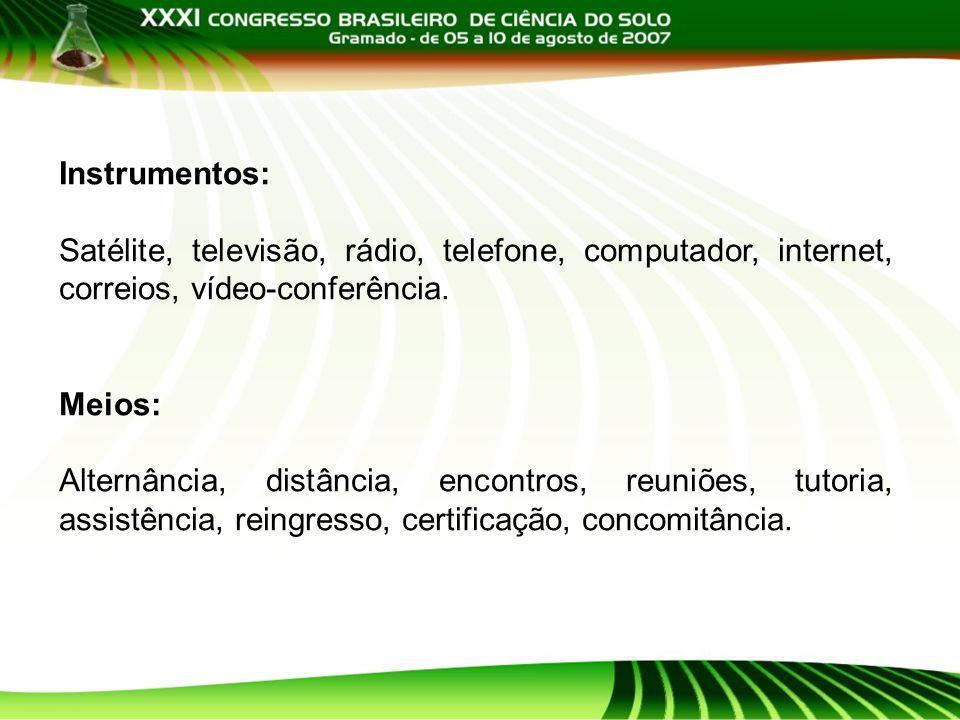 Instrumentos: Satélite, televisão, rádio, telefone, computador, internet, correios, vídeo-conferência. Meios: Alternância, distância, encontros, reuni