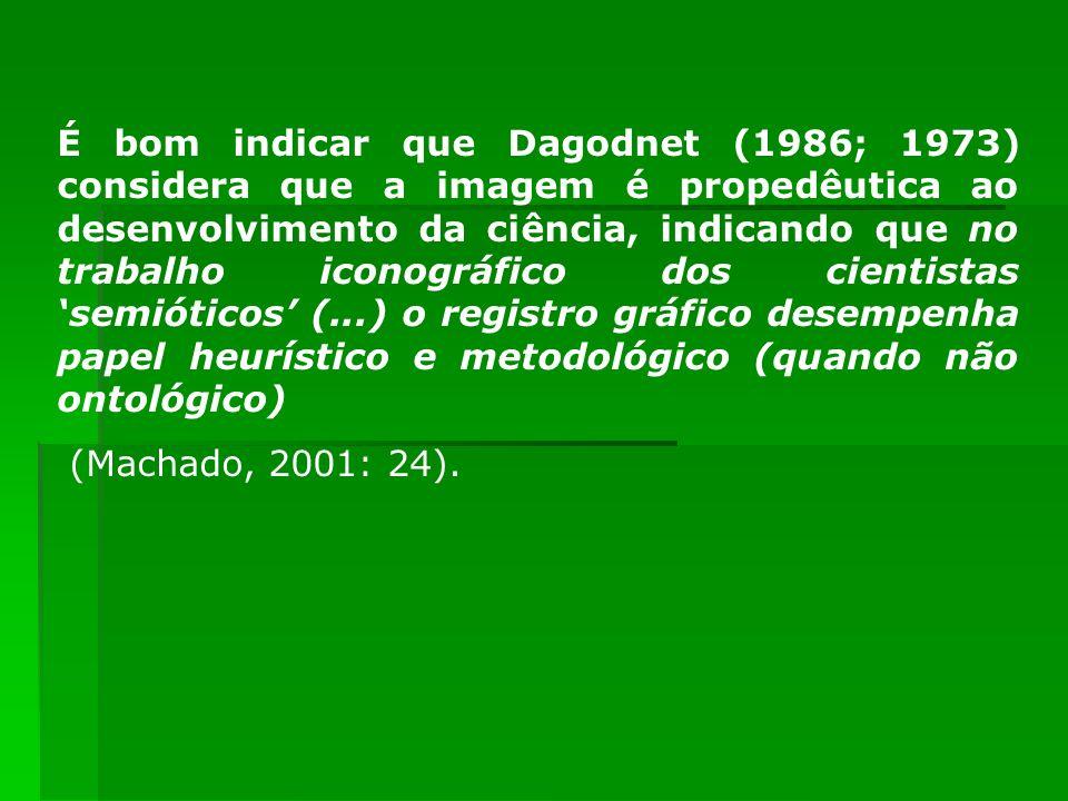 É bom indicar que Dagodnet (1986; 1973) considera que a imagem é propedêutica ao desenvolvimento da ciência, indicando que no trabalho iconográfico do