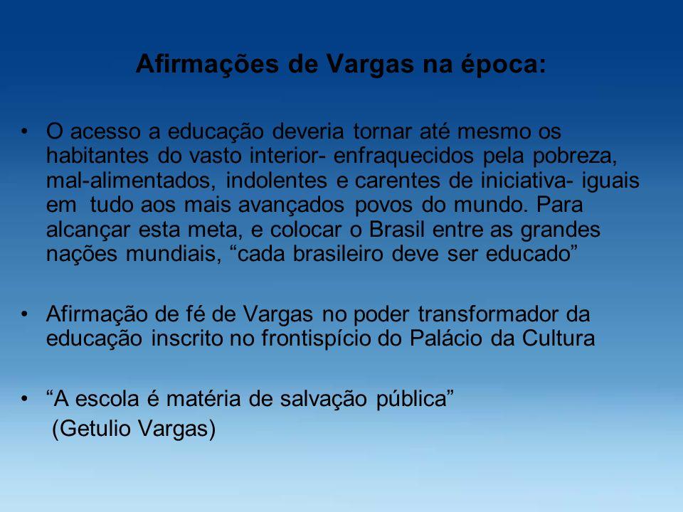 Afirmações de Vargas na época: O acesso a educação deveria tornar até mesmo os habitantes do vasto interior- enfraquecidos pela pobreza, mal-alimentad