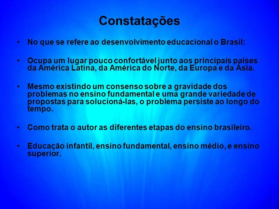 Constatações No que se refere ao desenvolvimento educacional o Brasil: Ocupa um lugar pouco confortável junto aos principais países da América Latina,