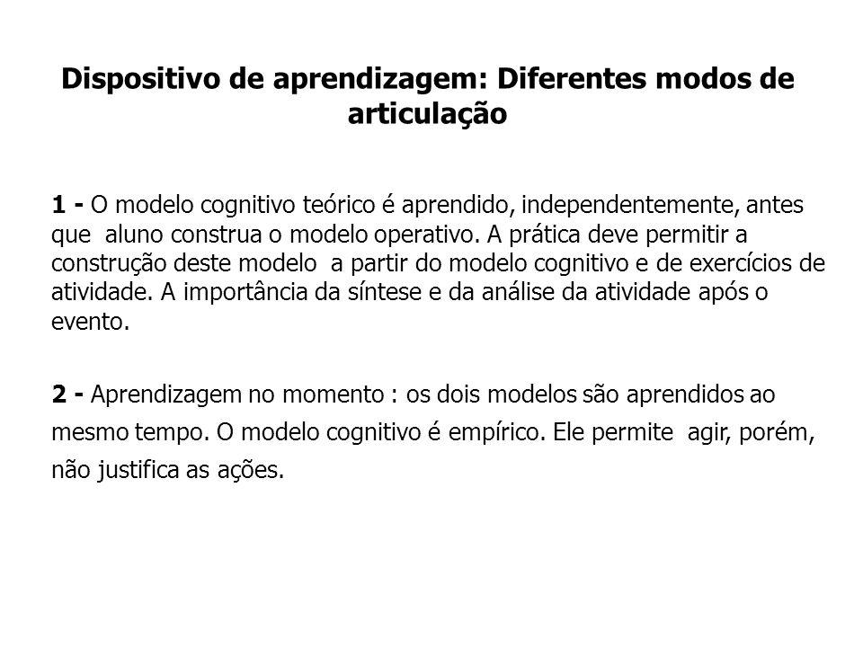 Dispositivo de aprendizagem: Diferentes modos de articulação 1 - O modelo cognitivo teórico é aprendido, independentemente, antes que aluno construa o modelo operativo.