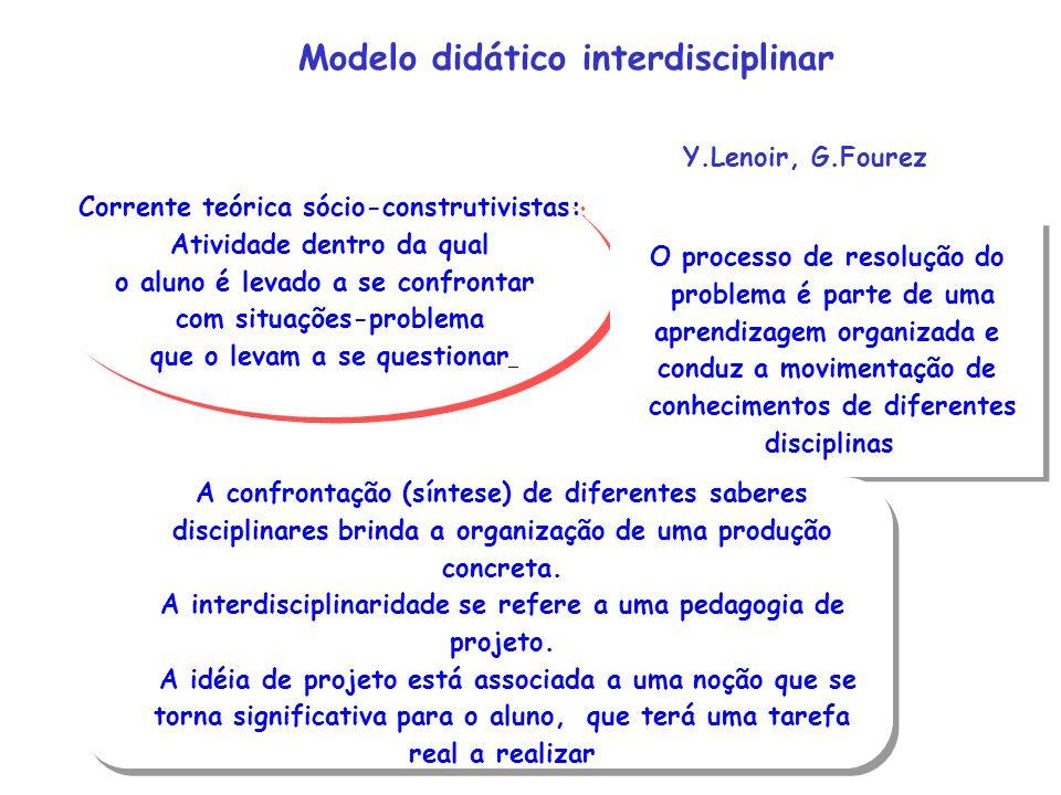 Corrente teórica sócio-construtivistas: Atividade dentro da qual o aluno é levado a se confrontar com situações-problema que o levam a se questionar Corrente teórica sócio-construtivistas: Atividade dentro da qual o aluno é levado a se confrontar com situações-problema que o levam a se questionar O processo de resolução do problema é parte de uma aprendizagem organizada e conduz a movimentação de conhecimentos de diferentes disciplinas O processo de resolução do problema é parte de uma aprendizagem organizada e conduz a movimentação de conhecimentos de diferentes disciplinas A confrontação (síntese) de diferentes saberes disciplinares brinda a organização de uma produção concreta.