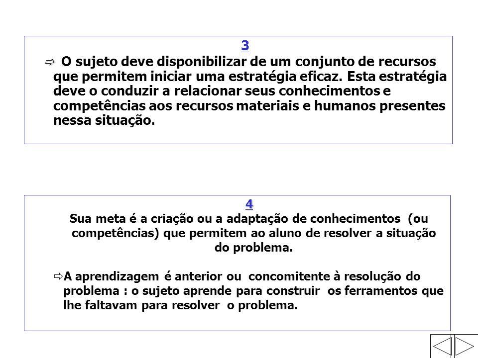 3 O sujeto deve disponibilizar de um conjunto de recursos que permitem iniciar uma estratégia eficaz.