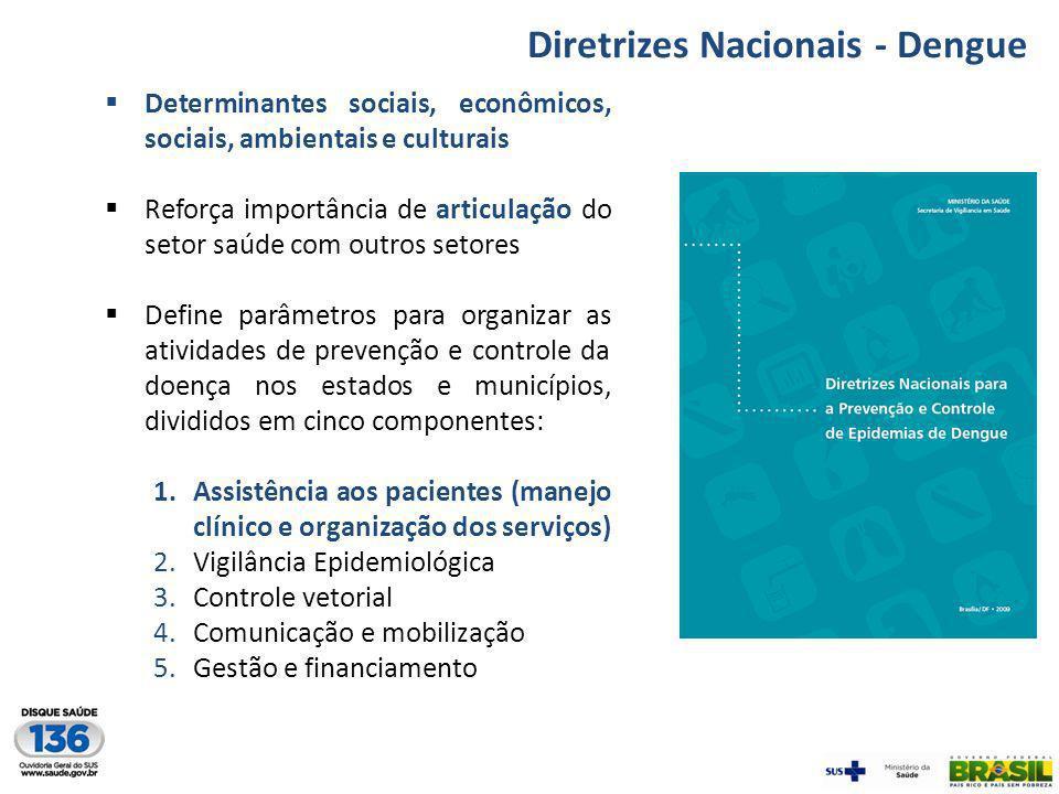 Funções estratégicas Acolhimento com Classificação de risco Fonte: SMSDC Rio de Janeiro / SMS-PBH .