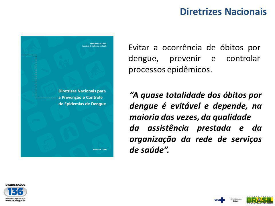 Funções estratégicas Registro Fonte: Manual de Enfermagem - CGPCND/SVS/SAS