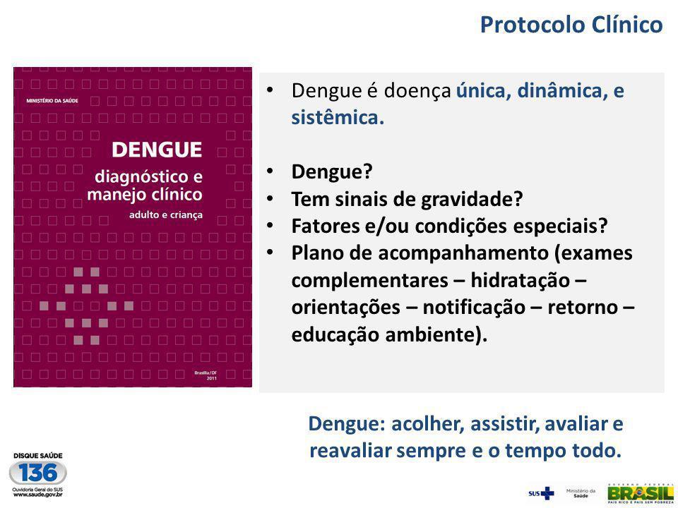 Desafios – ampliação do acesso Fonte: Sinan-SVS-MS / CNES % Casos notificados por dengue em Unidades de AB