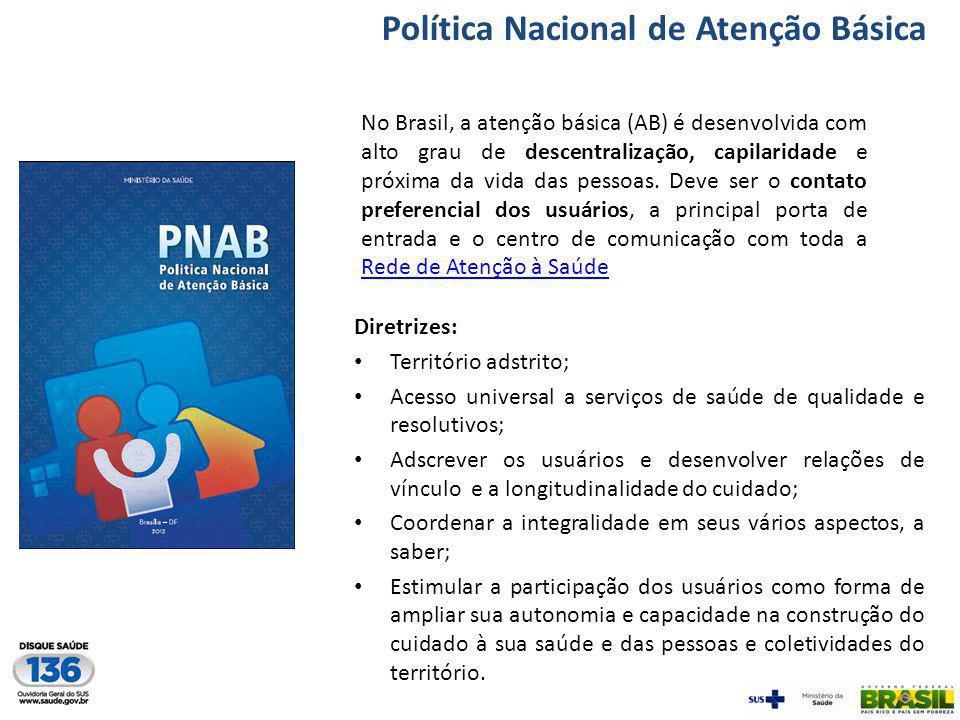 Fonte: SMS Belo Horizonte. Funções Estratégicas Fluxos Assistenciais
