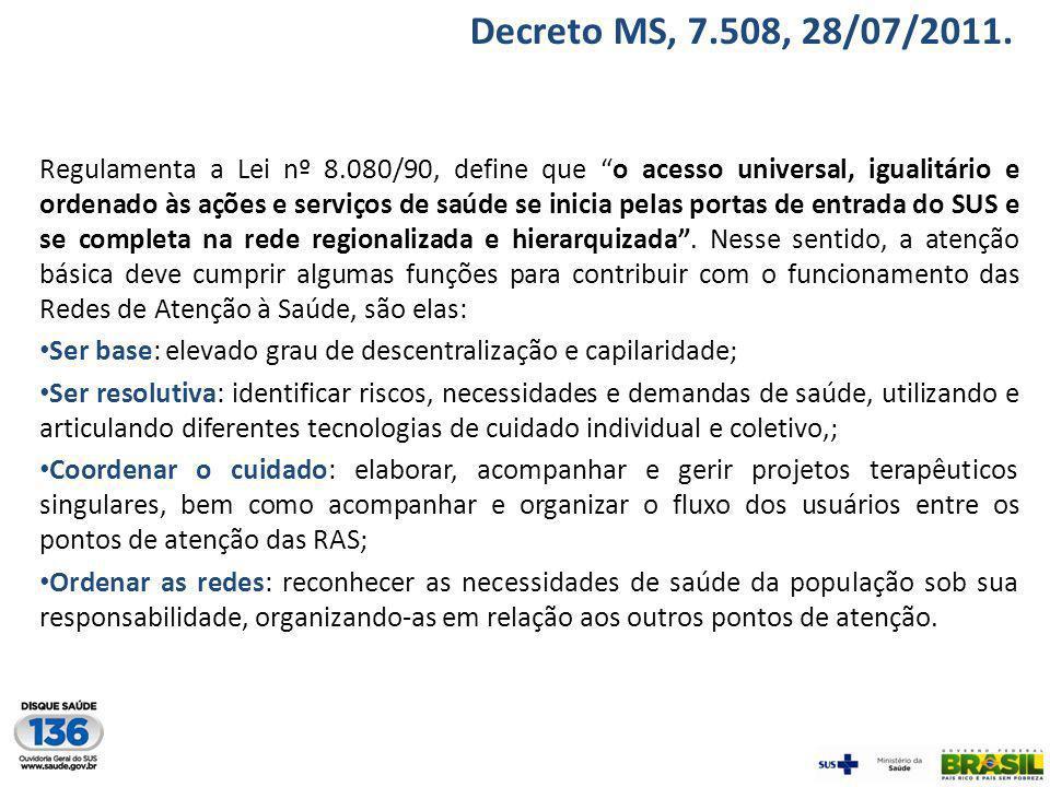 Fonte: SMS de Fortaleza * e SMSDC Rio de Janeiro** * Cedido por Lídia Costa / ** Cedido por Lúcia Silveira Funções Estratégicas / Fluxos Assistenciais