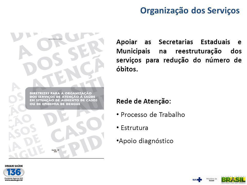 Unidades de referência – distribuição regionalizada; Acesso regulado; Centralização das enfermarias e UTI; Contratualização de leitos extras; Suspensão de cirurgias eletivas.