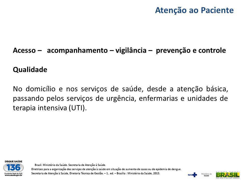 Funções estratégicas Apoio diagnóstico Onde coletar e realizar.