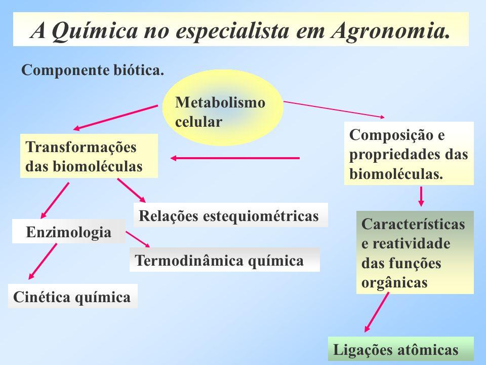A Química no especialista em Agronomia. Metabolismo celular Composição e propriedades das biomoléculas. Características e reatividade das funções orgâ