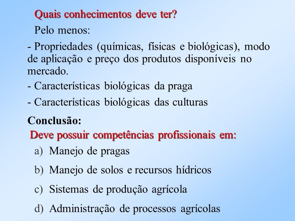 Áreas do conhecimento relacionadas: -Fitotecnia geral -Genética -Ciências do solo -Economia agrícola -Saúde vegetal -Agroecologia.