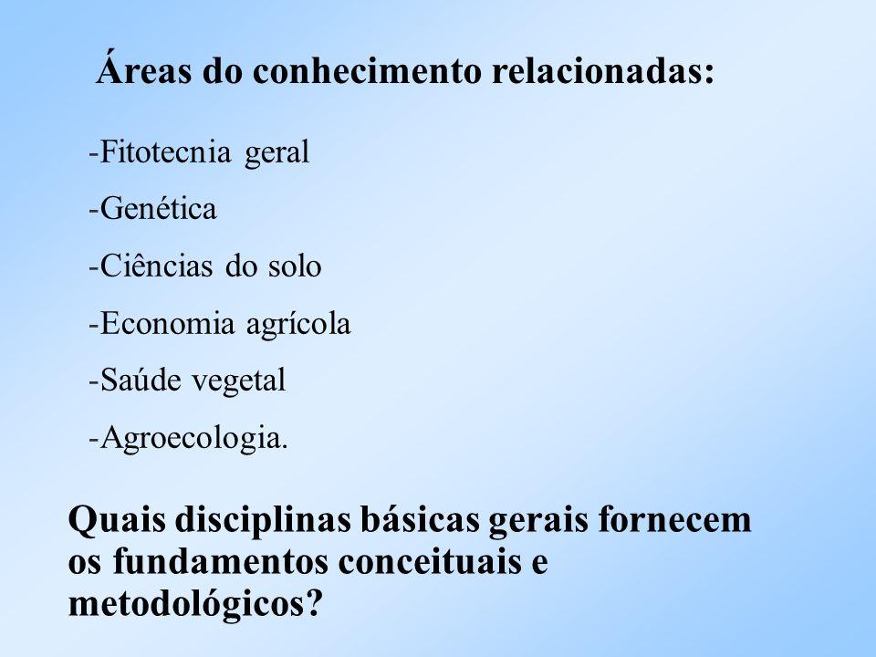 Áreas do conhecimento relacionadas: -Fitotecnia geral -Genética -Ciências do solo -Economia agrícola -Saúde vegetal -Agroecologia. Quais disciplinas b