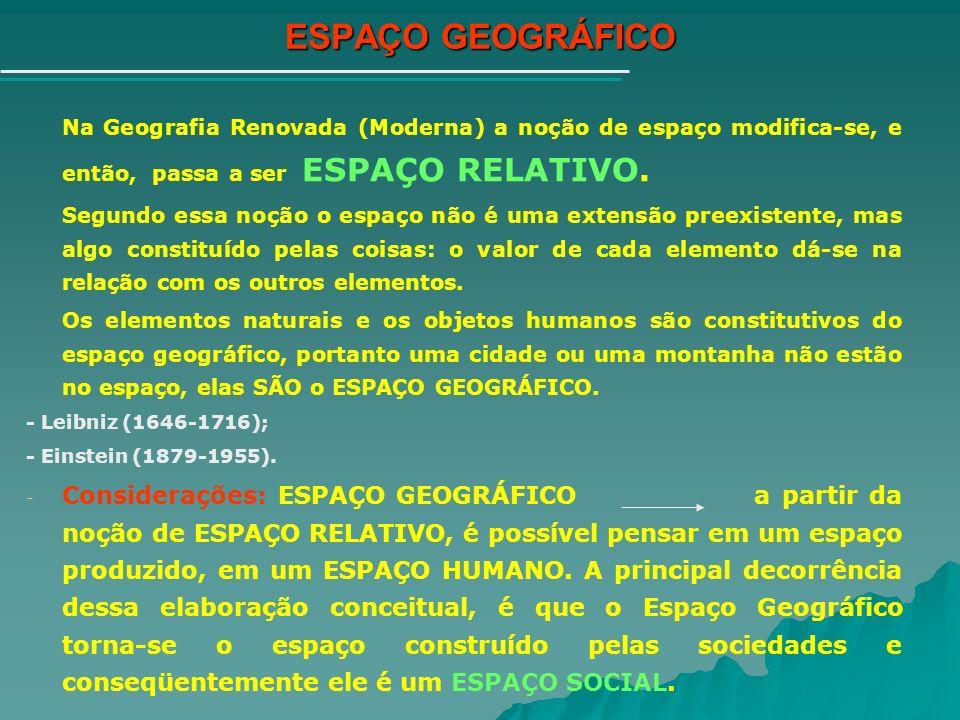 ESPAÇO GEOGRÁFICO Na Geografia Renovada (Moderna) a noção de espaço modifica-se, e então, passa a ser ESPAÇO RELATIVO. Segundo essa noção o espaço não