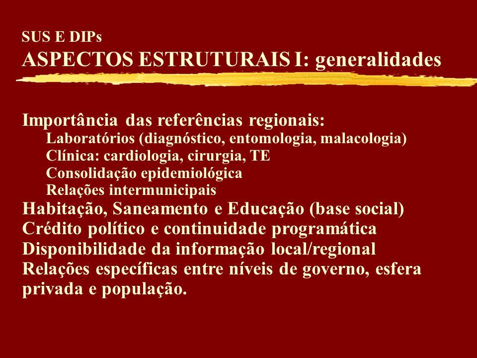 SUS E DIPs ASPECTOS ESTRUTURAIS II: TEMAS PRÁTICOS e ESTRATÉGICOS ao nível regional/municipal Supervisão e capacitação: papel das SES/DRSs (DADs) Insumos estratégicos: Estado e União Financiamento: Definir relevância, interesse, Teto de Epidemiologia e PPI Institucionalizar a vigilância na SMS Perspectiva adicional: Consórcios Intermunicipais Perspectivas operativas: ACS e PSF Necessidade importante: aspectos educativos Discutir DIPs nas Conferências e Conselhos MS Aproveitar objetivamente os agentes da antiga FNS 5/21
