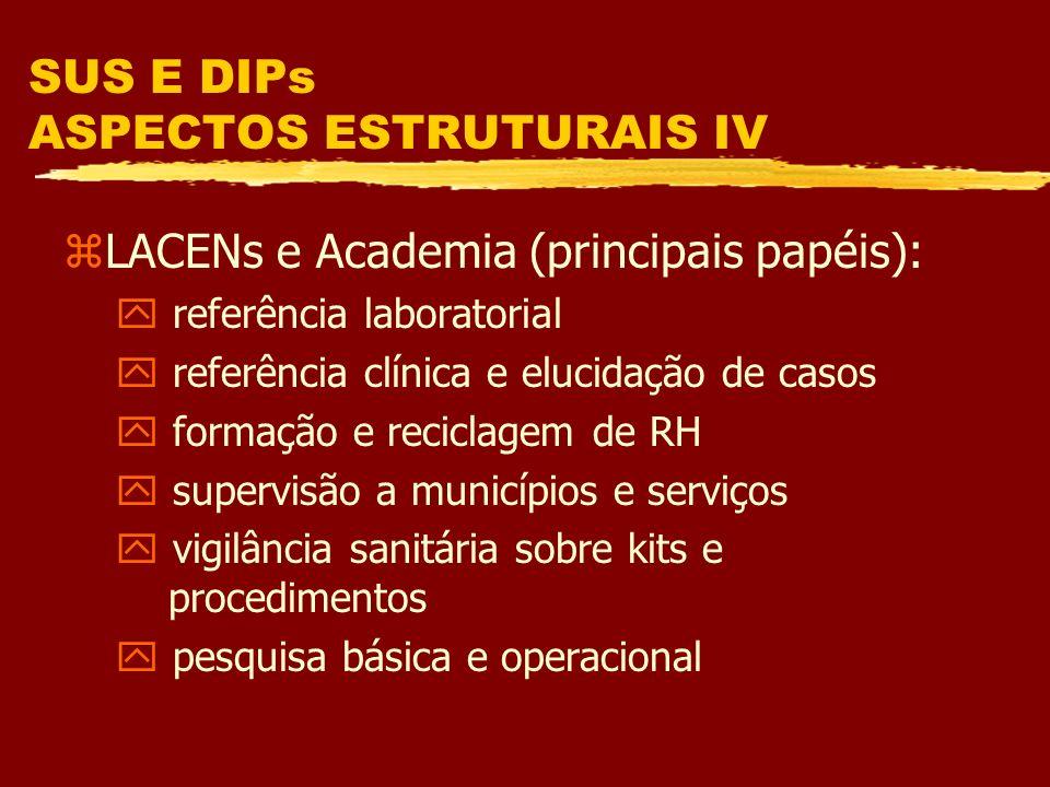 SUS E DIPs.