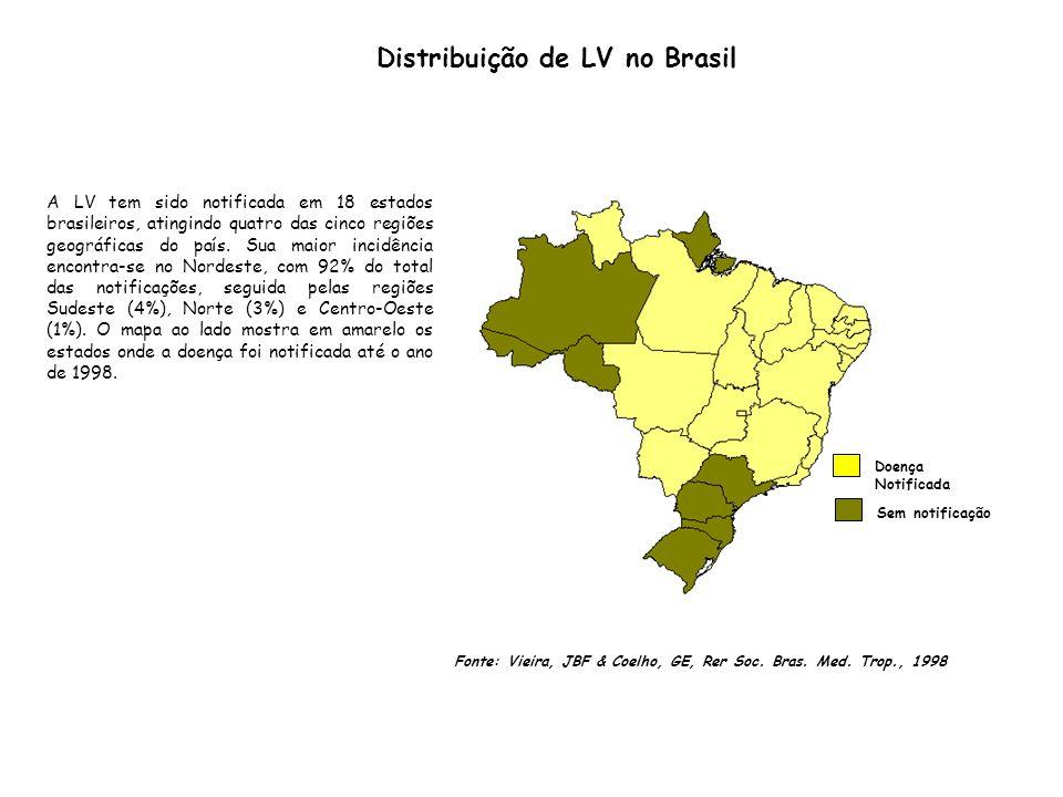 Distribuição de LV no Brasil Fonte: Vieira, JBF & Coelho, GE, Rer Soc. Bras. Med. Trop., 1998 Doença Notificada Sem notificação A LV tem sido notifica