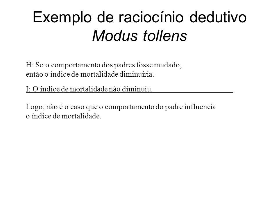 Exemplo de raciocínio dedutivo Modus tollens H: Se o comportamento dos padres fosse mudado, então o índice de mortalidade diminuiria. I: O índice de m