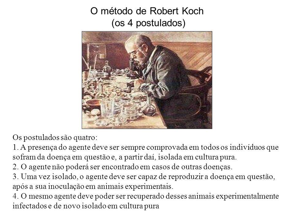 O método de Robert Koch (os 4 postulados) Os postulados são quatro: 1. A presença do agente deve ser sempre comprovada em todos os indivíduos que sofr