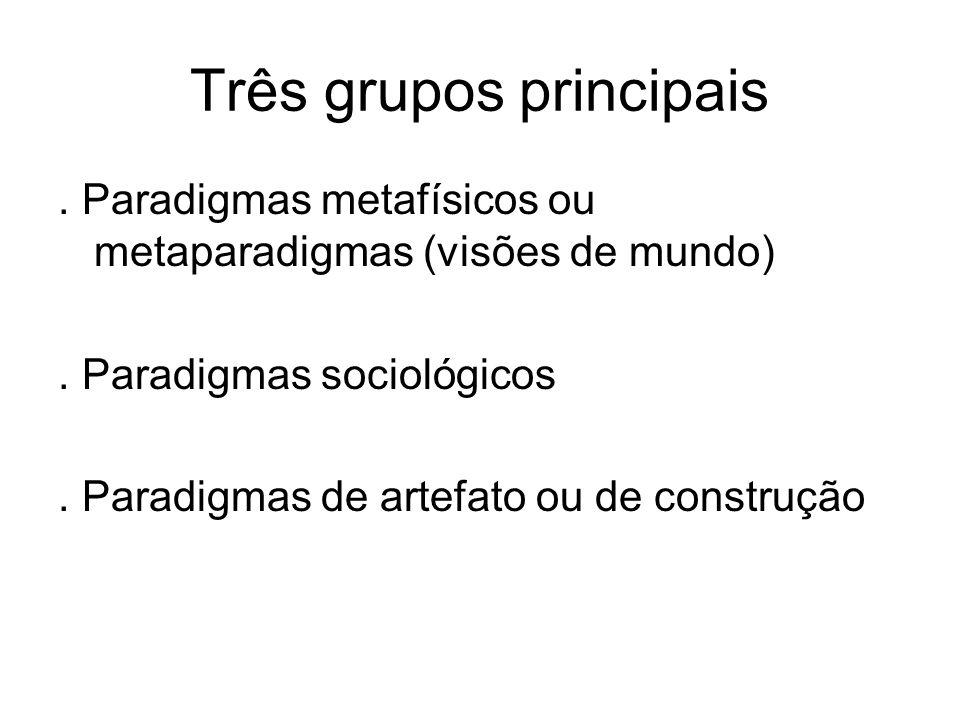 Três grupos principais. Paradigmas metafísicos ou metaparadigmas (visões de mundo). Paradigmas sociológicos. Paradigmas de artefato ou de construção