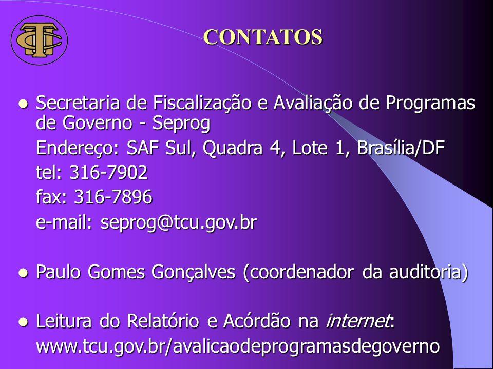 CONTATOS Secretaria de Fiscalização e Avaliação de Programas de Governo - Seprog Secretaria de Fiscalização e Avaliação de Programas de Governo - Sepr
