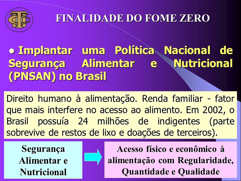 FINALIDADE DO FOME ZERO Linhas de atuação: a) ações específicas para grupos populacionais em situação de carência alimentar e nutricional (emergenciais).