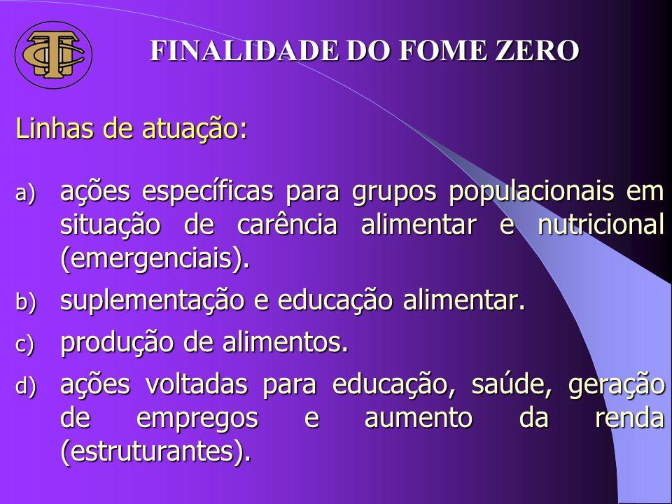 FINALIDADE DO FOME ZERO Linhas de atuação: a) ações específicas para grupos populacionais em situação de carência alimentar e nutricional (emergenciai