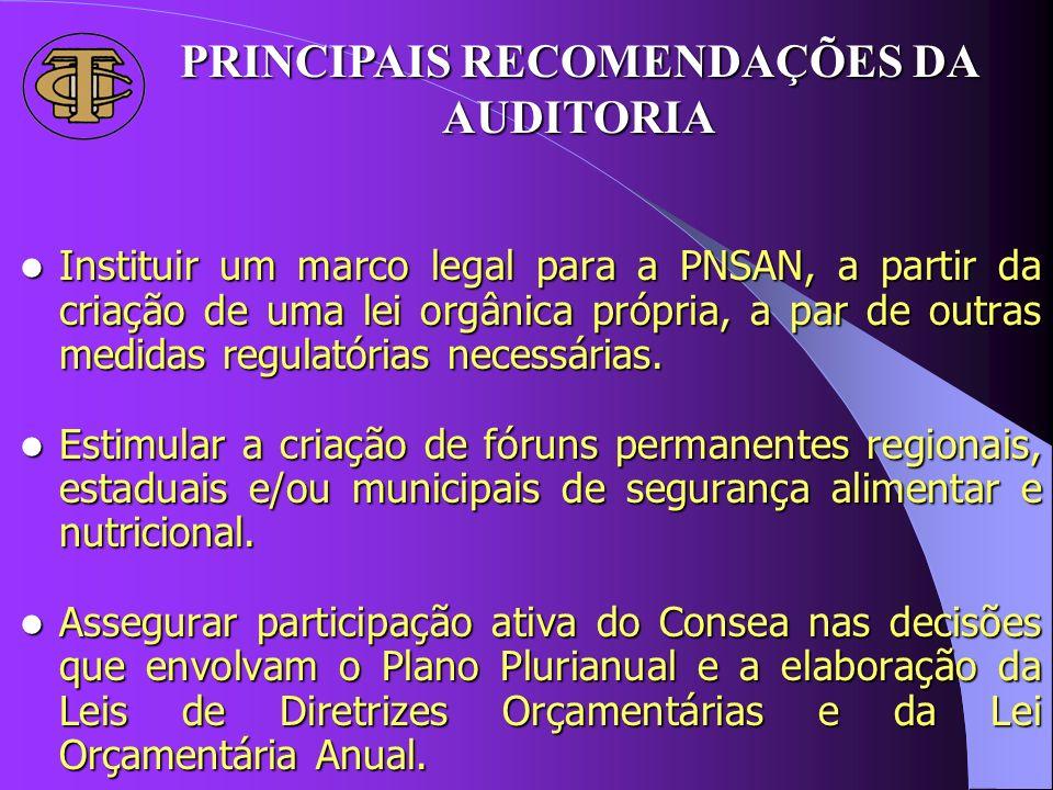 PRINCIPAIS RECOMENDAÇÕES DA AUDITORIA Instituir um marco legal para a PNSAN, a partir da criação de uma lei orgânica própria, a par de outras medidas