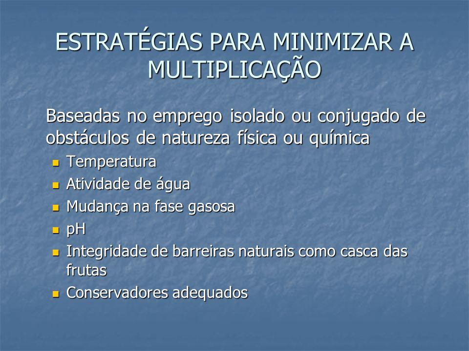 ESTRATÉGIAS PARA MINIMIZAR A MULTIPLICAÇÃO Baseadas no emprego isolado ou conjugado de obstáculos de natureza física ou química Temperatura Temperatur