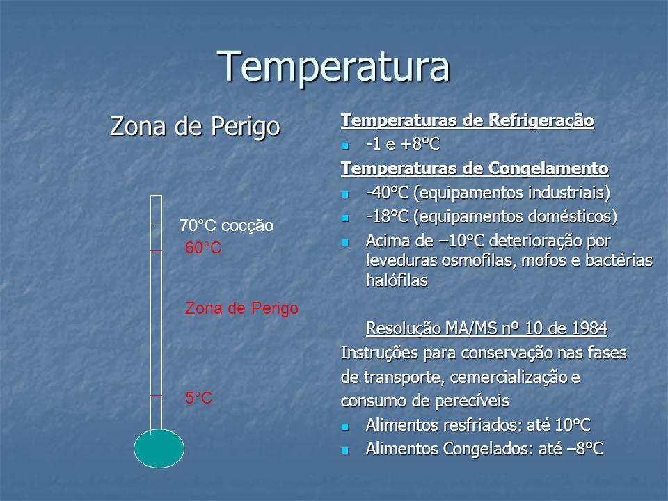 Temperatura Zona de Perigo Temperaturas de Refrigeração -1 e +8°C -1 e +8°C Temperaturas de Congelamento -40°C (equipamentos industriais) -40°C (equip