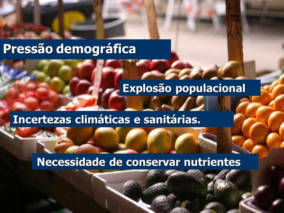 Pressão demográfica Explosão populacional Incertezas climáticas e sanitárias. Necessidade de conservar nutrientes Necessidade de conservar nutrientes