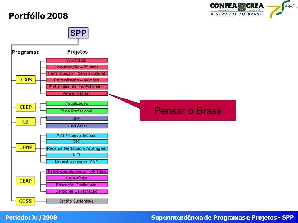 Superintendência de Programas e Projetos - SPP Período: Jul/2008 Portfólio 2008 Pensar o Brasil