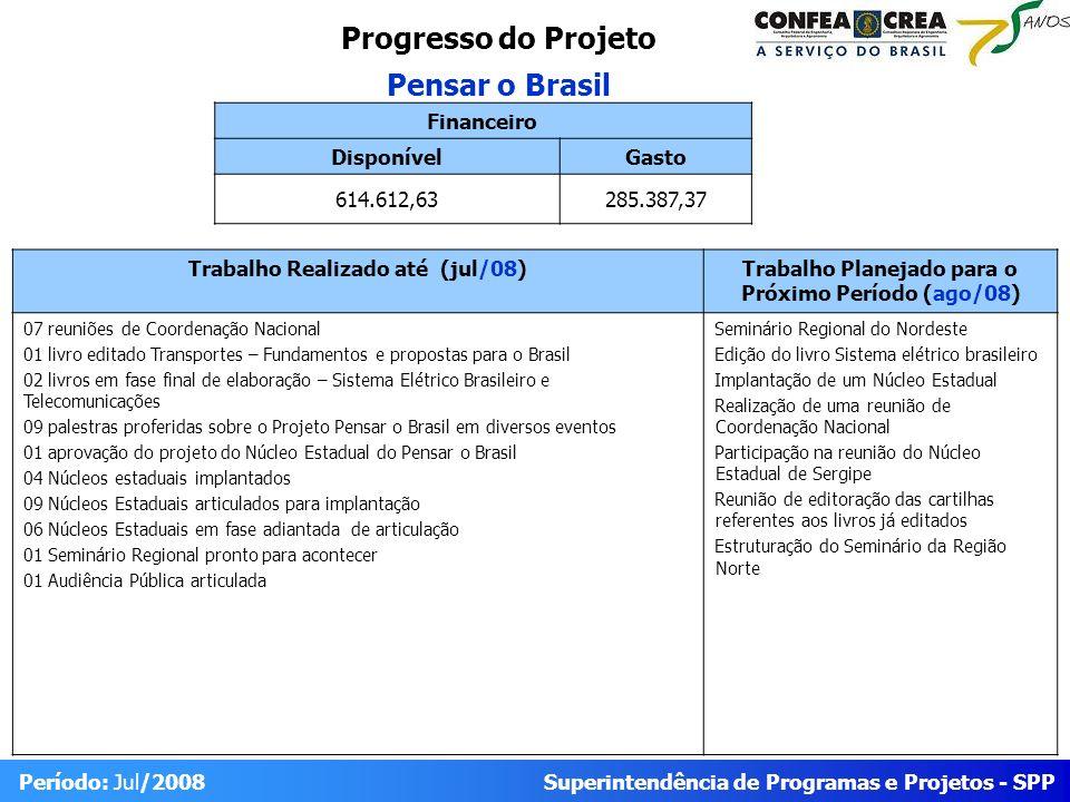 Superintendência de Programas e Projetos - SPP Período: Jul/2008 Progresso do Projeto Pensar o Brasil Trabalho Realizado até (jul/08)Trabalho Planejad
