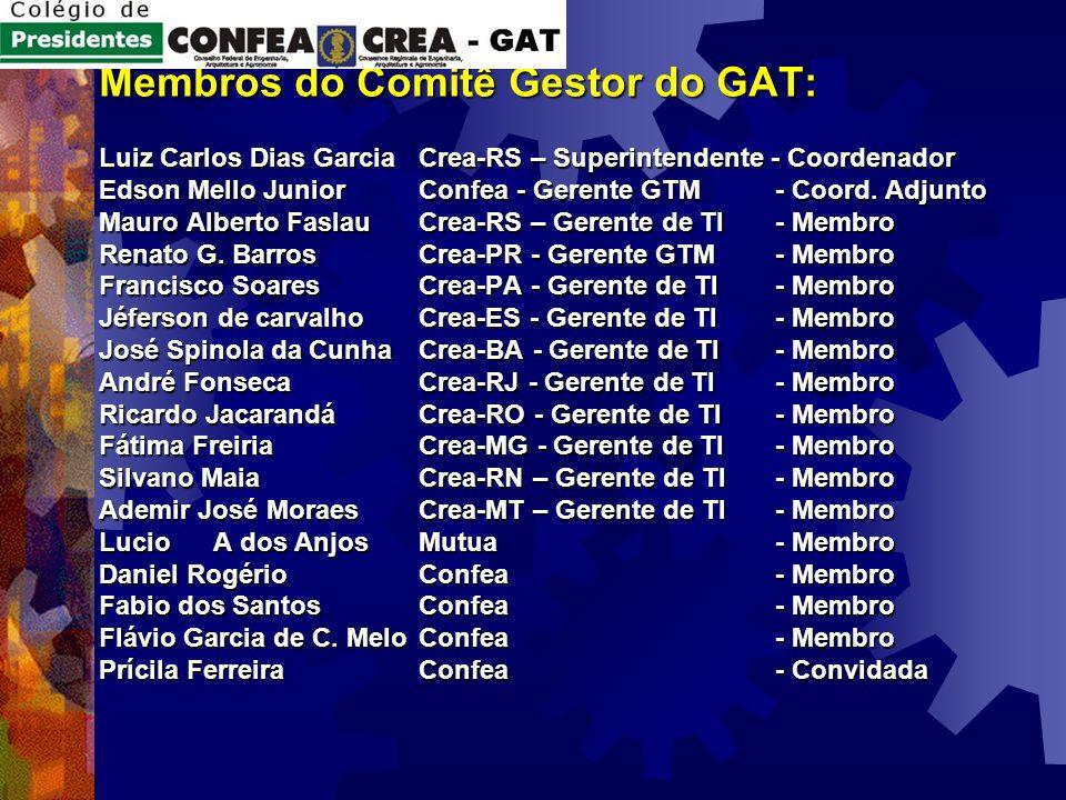 Membros do Comitê Gestor do GAT: Luiz Carlos Dias Garcia Crea-RS – Superintendente - Coordenador Edson Mello JuniorConfea - Gerente GTM - Coord. Adjun